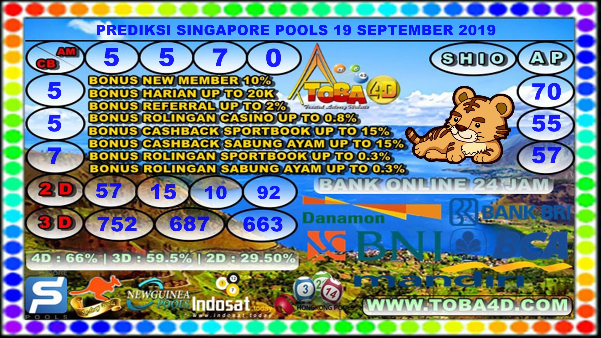 PREDIKSI SINGAPORE POOLS 19 SEPTEMBER 2019