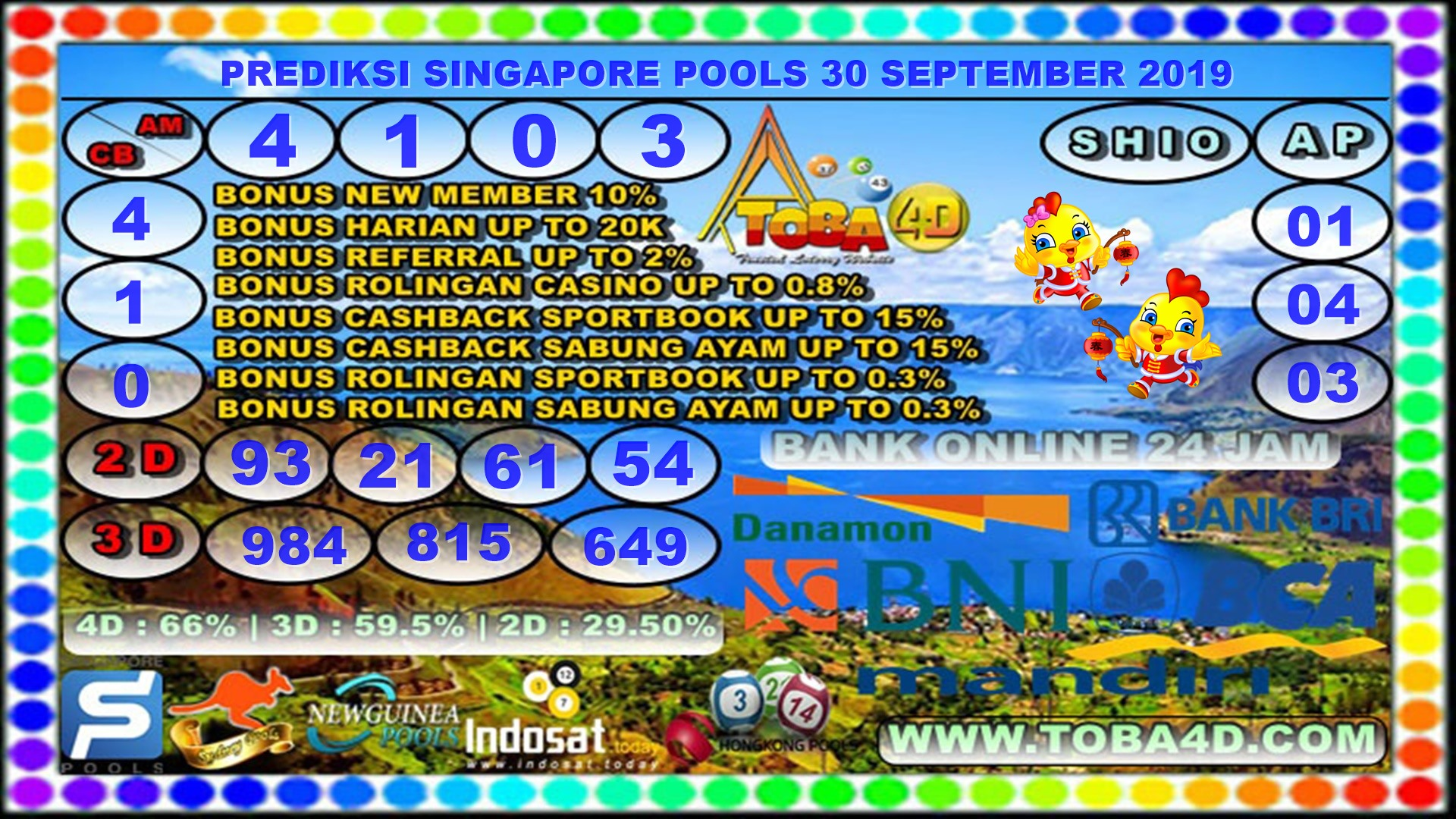 PREDIKSI SINGAPORE POOLS 30 SEPTEMBER 2019