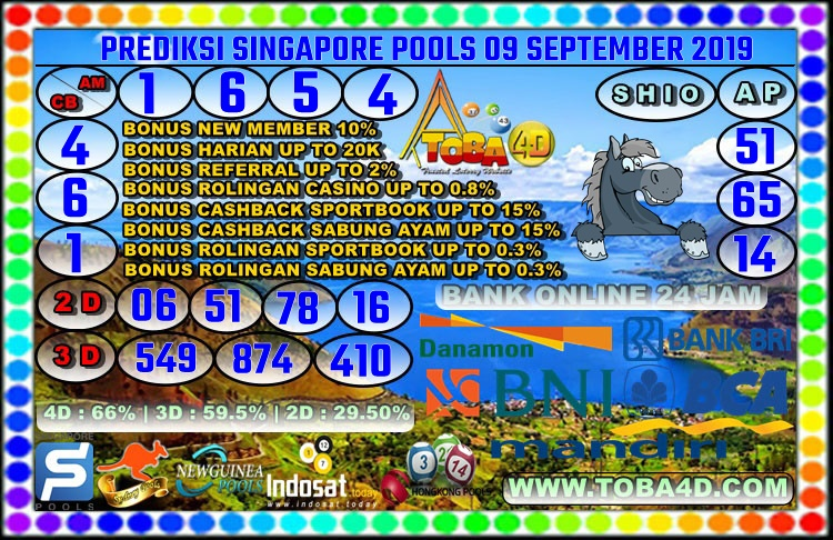 PREDIKSI SINGAPORE POOLS 09 SEPTEMBER 2019