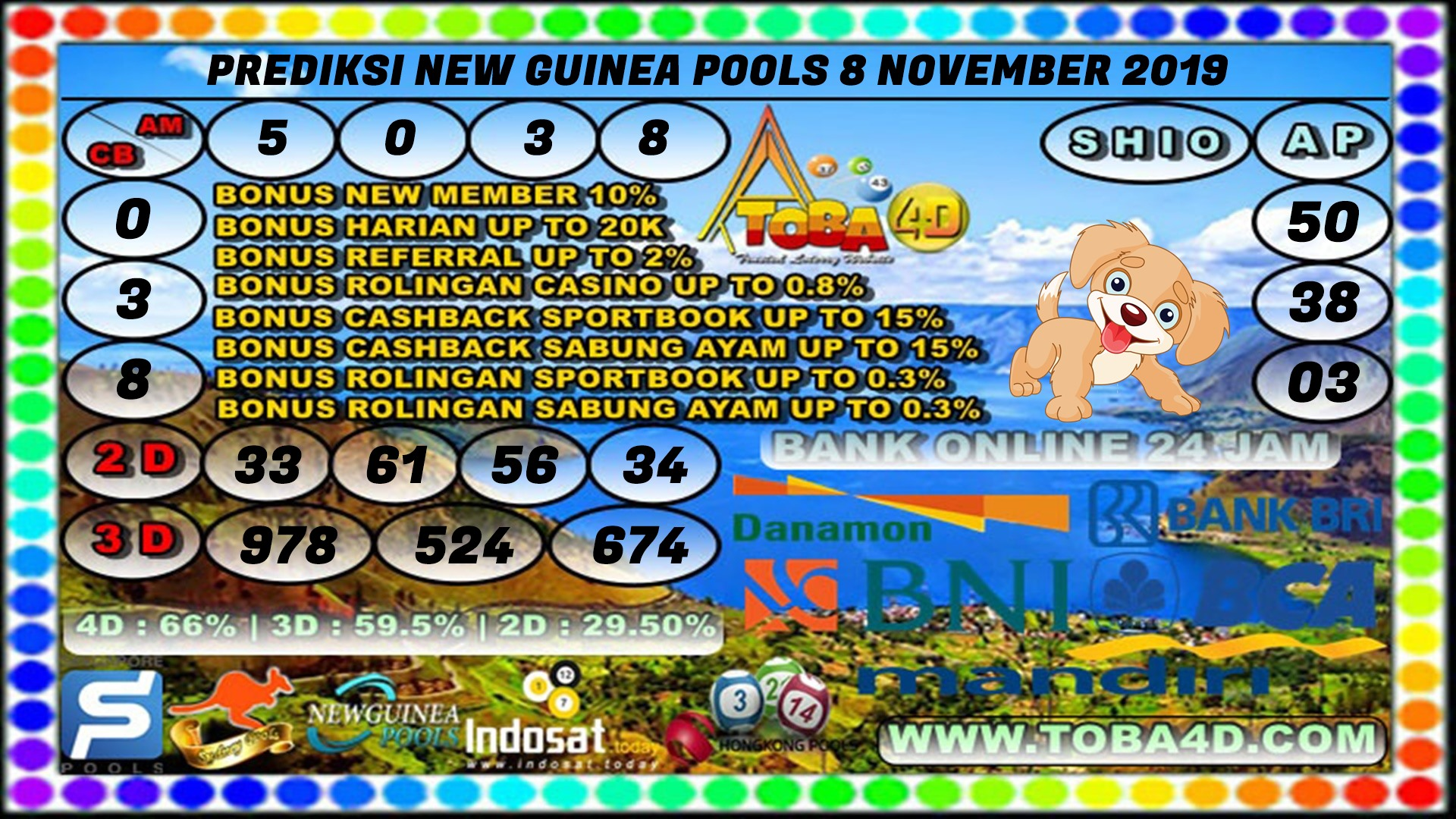 PREDIKSI NEW GUINEA POOLS 8 NOVEMBER 2019