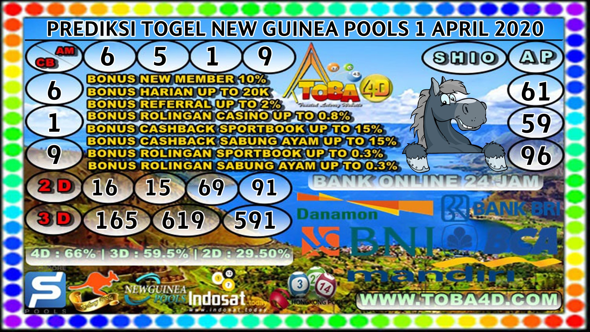 PREDIKSI TOGEL NEW GUINEA POOLS 1 APRIL 2020
