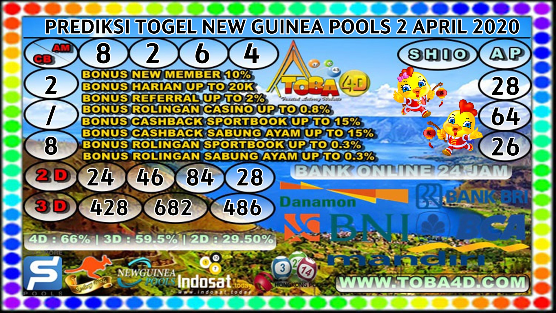 PREDIKSI TOGEL NEW GUINEA POOLS 2 APRIL 2020